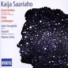 Kaija Saariaho (geb. 1952): Graal Theatre für Violine & Orchester, CD