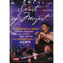 Spirits of Mozart, DVD