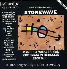 Kroumata Percussion Ensemble, CD